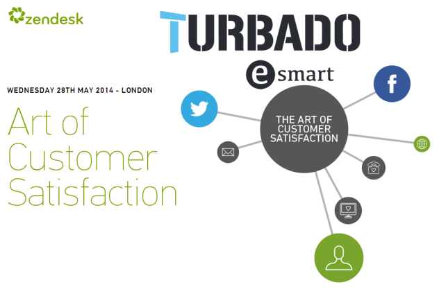 Turbado - The Art of Customer Satisfaction