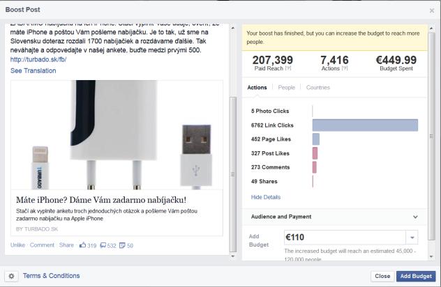 turbado.sk FB campaign results