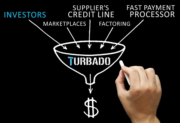 turbado funnel